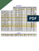 Inventario Actualizado 12-09-2019