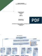 trabajocolaborativo2_ mecanismosde participación