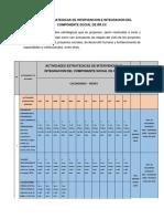 Actividades Estrategicas de Integracion Del Componente Social de Rr.cc
