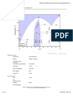 V S Phase Diagram