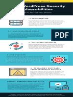 Top+5+WordPress+Security+Vulnerabilities