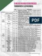 Mensajes por Facebook - Aplicaciones de Bandas Satelitales - WordView-3.pdf