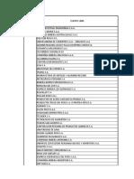 Relación de Agentes y Distribucion Teórica de Rechazos de Carga 2020
