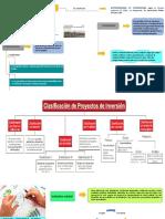 clasificacion de proy.pptx