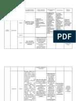 Actividades y Sitios de Produccion de Residuos 2