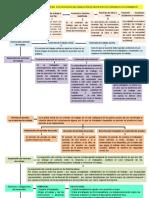 Mapa Conceptual Contrato de Trabajo (1)