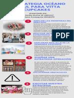 estrategia OCÉANO azul en NUESTRO negocio INFOGRAFIA.pdf