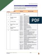 Estructura de Los Manuales de Op VOL VII Lab Quim Met