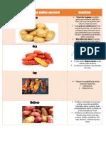 Productos de La Cocina Andina Ancestral