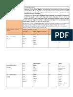 Identificación de requerimientos  estructura de datos