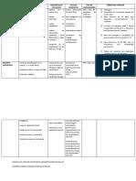 ACTIVIDAD CUADRO REGIMENES.docx