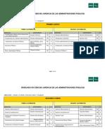 ASIGNATURAS GRADOCC Juridicas Administraciones Publicas