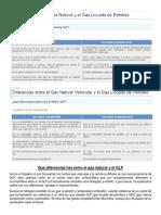 Diferencia GNV y GLP
