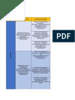 Cronograma de Actividades - III Fase Ejecucion