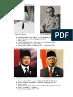 Presiden Dan Wakil Presiden Indonesia 1945 - Sekarang
