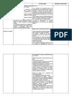 Esquemanterior Normativa.docx · Versión 1