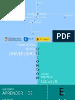 Presentacion_La Indagación Narrativa en La Formación Inicial Del Profesorado_de La Escuela a La Universidad_Contreras_Quiles_Paredes