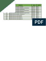 Codigos de laboratorio.pdf