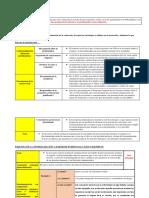 TB4_ Propuesta de Solución(Rios ,Alvaro_Grupo 1_sección)