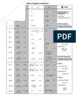 Laplace Tranformations Formulae.pdf