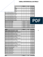 Tabela FENABRAVE