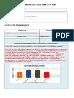 Modelo Informe de Impacto