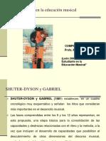 Etapas del Desarrollo Musical.pdf