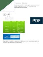 Suma, multiplicacion, division expresiones algebraicas.docx