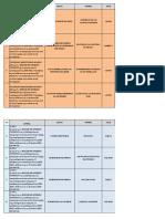 Πίνακας ΔΤ- 38 Τμήματα.xls  [Κατάσταση λειτουργίας συμβατότητας]