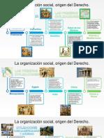 LA ORGANIZACIÓN SOCIAL, EL ORIGEN DEL DERECHO