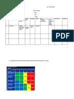 4. Template_Manajemen Risiko_Identifikasi Risiko