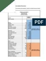 Taller 2. Análisis de Los Estados Financieros