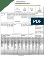 Taxonomía de Robert Marzano1 Verbos Recomendados Para Indicadores y Niveles Cognitivos Convertido