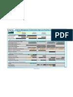 ITSM Roadmap