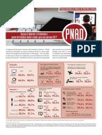PNAD(2018)_Consumo TIc Brasil