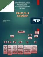 MAPA CONCEPTUAL DE LAS ETAPAS DE LA INGENIERIA