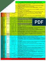 columna estratigráfica.pdf