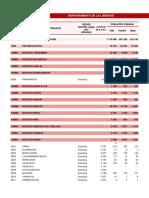 resultados censo nacionales 2013