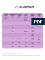 Trinity CEFR chart 2016.pdf