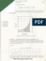 Ejemplo de Diagrama Levenspiel Para Dos PFR en Serie