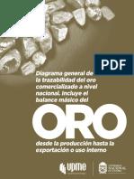 Cartilla Trazabilidad Comercializacion_Oro.pdf