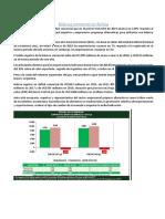 Balanza Comercial en Bolivia