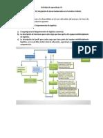 Actividad de Aprendizaje 19 Evidencia 5 Fase III Integración de Áreas Involucradas en El Servicio Al Cliente