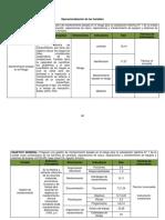 cuadro operacionalización de variables.docx