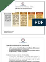 2. Analisis Interno Plan Mkt