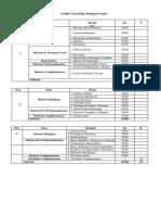 Grade curricular Fisioterapia Integral1