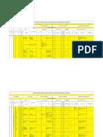 Ejemplo Matriz de Identifición de Peligros, Valoración y Determinación de Controles