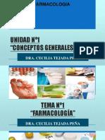 Tema Nº1 - Farmacología