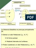 Clase 6 - Pruebas de Hipótesis.ppt