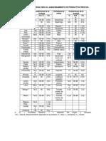 CONDICIONES SUGERIDAS PARA EL ALMACENAMIENTO DE PRODUCTOS FRESCOS.docx